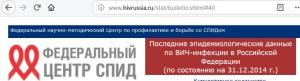 hivaids-1